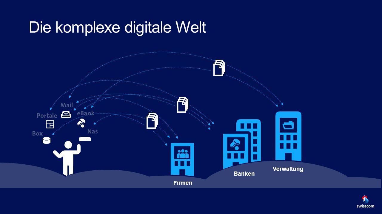 Die komplexe digitale Welt Verwaltung Firmen Banken