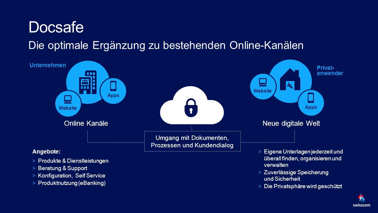 Docsafe Die optimale Ergänzung zu bestehenden Online-Kanälen Unternehmen Privat- anwender Online KanäleNeue digitale Welt Umgang mit Dokumenten, Prozessen und Kundendialog Angebote: >Produkte & Dienstleistungen >Beratung & Support >Konfiguration, Self Service >Produktnutzung (eBanking) >Eigene Unterlagen jederzeit und überall finden, organisieren und verwalten >Zuverlässige Speicherung und Sicherheit >Die Privatsphäre wird geschützt WebsiteAppsWebsiteApps