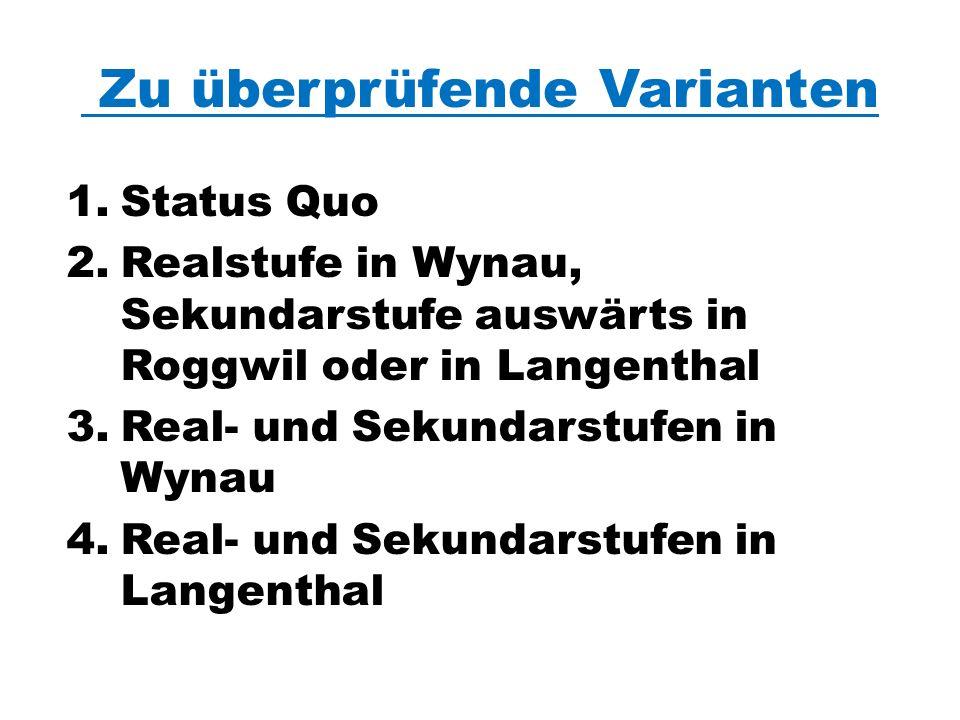 Zu überprüfende Varianten 1.Status Quo 2.Realstufe in Wynau, Sekundarstufe auswärts in Roggwil oder in Langenthal 3.Real- und Sekundarstufen in Wynau 4.Real- und Sekundarstufen in Langenthal
