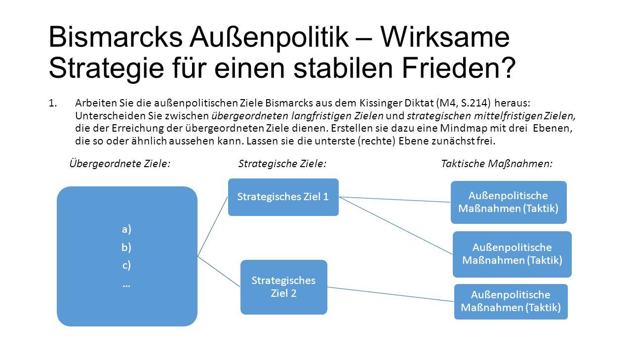 Bismarcks Außenpolitik – Wirksame Strategie für einen stabilen Frieden.