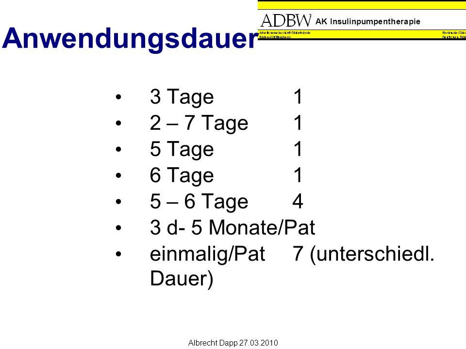 AK Insulinpumpentherapie Albrecht Dapp 27.03.2010 Anwendungsdauer 3 Tage1 2 – 7 Tage1 5 Tage1 6 Tage1 5 – 6 Tage4 3 d- 5 Monate/Pat einmalig/Pat7 (unterschiedl.