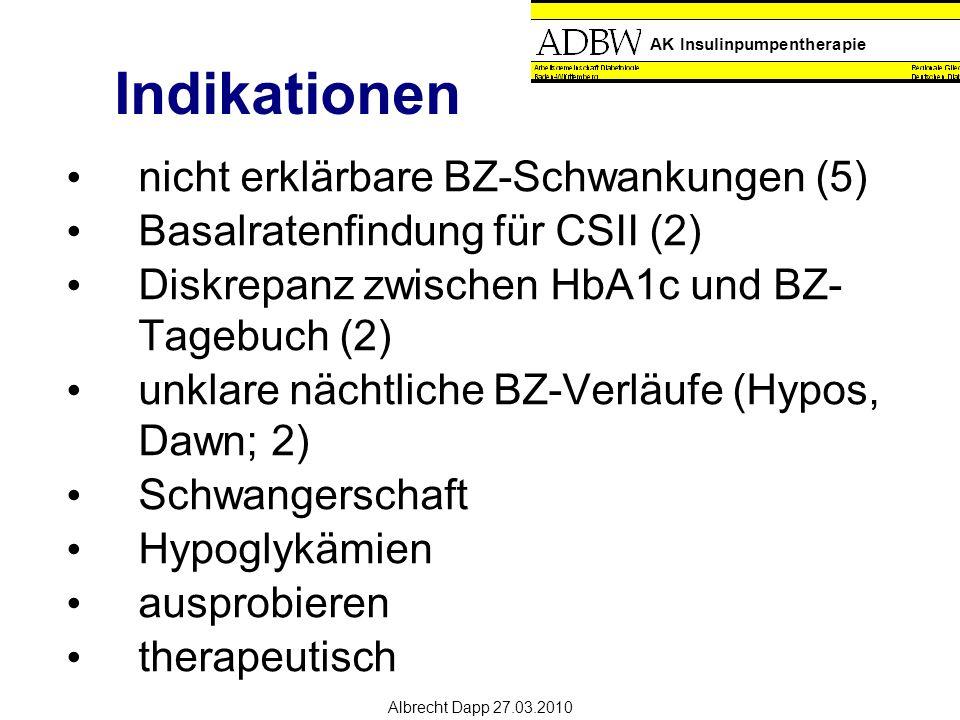 AK Insulinpumpentherapie Albrecht Dapp 27.03.2010 Indikationen nicht erklärbare BZ-Schwankungen (5) Basalratenfindung für CSII (2) Diskrepanz zwischen HbA1c und BZ- Tagebuch (2) unklare nächtliche BZ-Verläufe (Hypos, Dawn; 2) Schwangerschaft Hypoglykämien ausprobieren therapeutisch