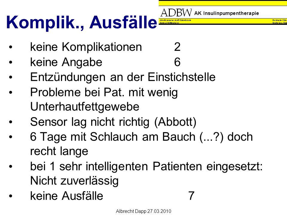 AK Insulinpumpentherapie Albrecht Dapp 27.03.2010 Komplik., Ausfälle keine Komplikationen2 keine Angabe6 Entzündungen an der Einstichstelle Probleme bei Pat.