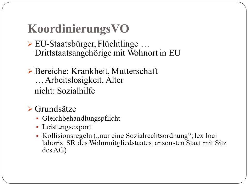 """KoordinierungsVO  EU-Staatsbürger, Flüchtlinge … Drittstaatsangehörige mit Wohnort in EU  Bereiche: Krankheit, Mutterschaft … Arbeitslosigkeit, Alter nicht: Sozialhilfe  Grundsätze  Gleichbehandlungspflicht  Leistungsexport  Kollisionsregeln (""""nur eine Sozialrechtsordnung ; lex loci laboris; SR des Wohnmitgliedstaates, ansonsten Staat mit Sitz des AG)"""