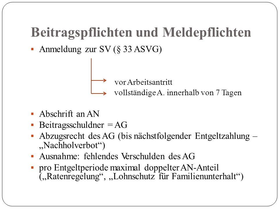 Beitragspflichten und Meldepflichten  Anmeldung zur SV (§ 33 ASVG) vor Arbeitsantritt vollständige A.