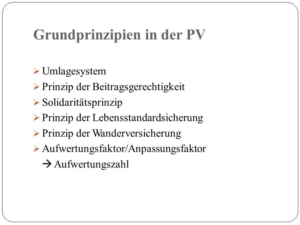 Grundprinzipien in der PV  Umlagesystem  Prinzip der Beitragsgerechtigkeit  Solidaritätsprinzip  Prinzip der Lebensstandardsicherung  Prinzip der Wanderversicherung  Aufwertungsfaktor/Anpassungsfaktor  Aufwertungszahl
