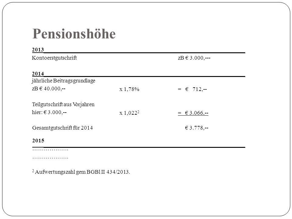 Pensionshöhe 2013 KontoerstgutschriftzB € 3.000,--- 2014 jährliche Beitragsgrundlage zB € 40.000,-- x 1,78%=€712,-- Teilgutschrift aus Vorjahren hier: € 3.000,-- x 1,022 2 = € 3.066,-- Gesamtgutschrift für 2014€ 3.778,-- 2015 ……………….