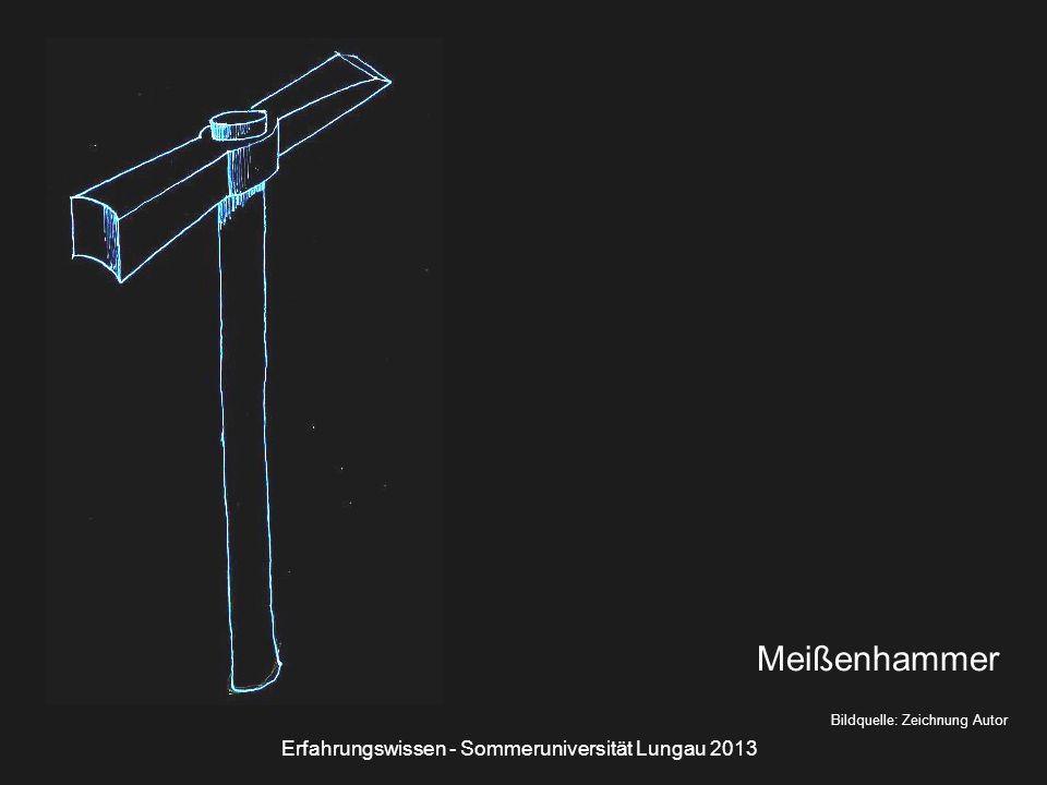 Bildquelle: Zeichnung Autor Meißenhammer Erfahrungswissen - Sommeruniversität Lungau 2013