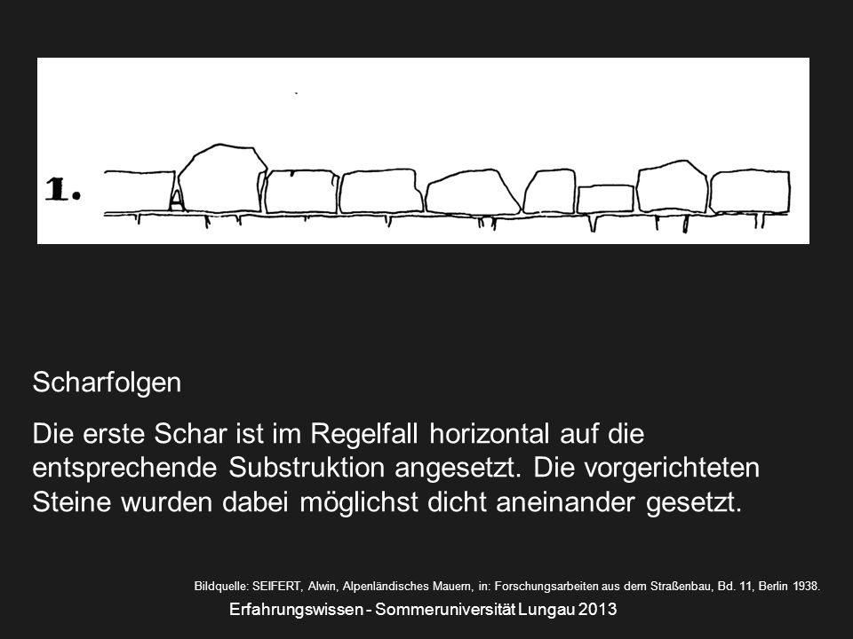 Bildquelle: SEIFERT, Alwin, Alpenländisches Mauern, in: Forschungsarbeiten aus dem Straßenbau, Bd. 11, Berlin 1938. Scharfolgen Die erste Schar ist im