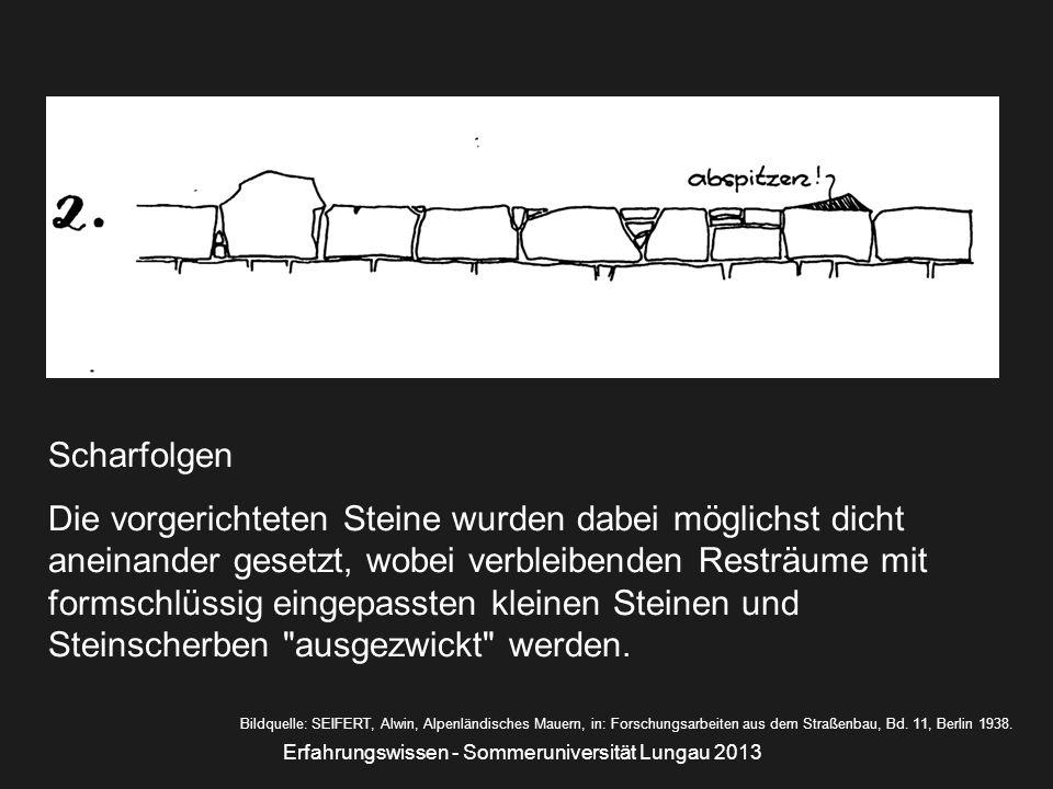 Bildquelle: SEIFERT, Alwin, Alpenländisches Mauern, in: Forschungsarbeiten aus dem Straßenbau, Bd. 11, Berlin 1938. Scharfolgen Die vorgerichteten Ste
