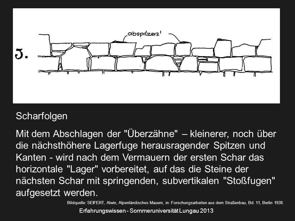 Bildquelle: SEIFERT, Alwin, Alpenländisches Mauern, in: Forschungsarbeiten aus dem Straßenbau, Bd. 11, Berlin 1938. Scharfolgen Mit dem Abschlagen der