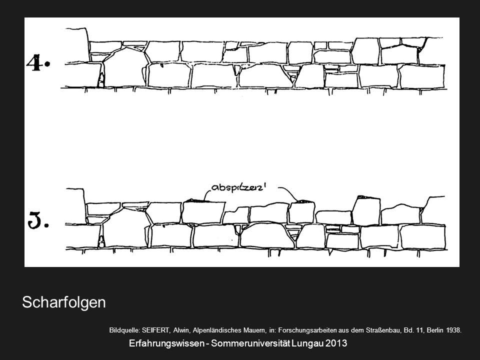 Bildquelle: SEIFERT, Alwin, Alpenländisches Mauern, in: Forschungsarbeiten aus dem Straßenbau, Bd. 11, Berlin 1938. Scharfolgen Erfahrungswissen - Som