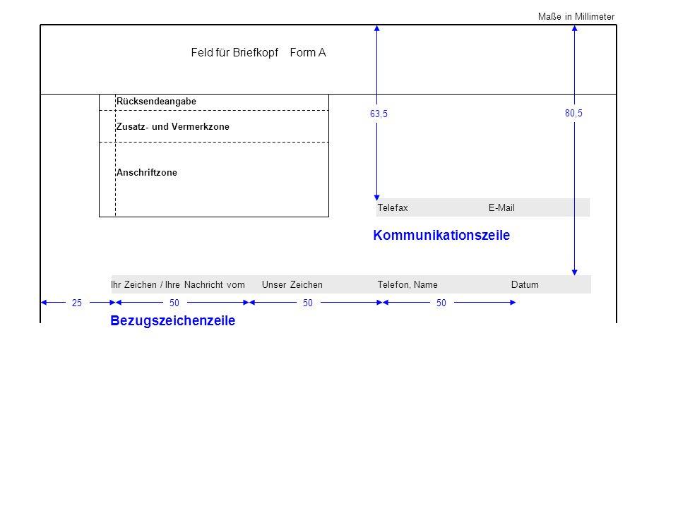Rücksendeangabe Zusatz- und Vermerkzone Anschriftzone Feld für Briefkopf Form A Ihr Zeichen / Ihre Nachricht vom Unser Zeichen Telefon, Name Datum 25