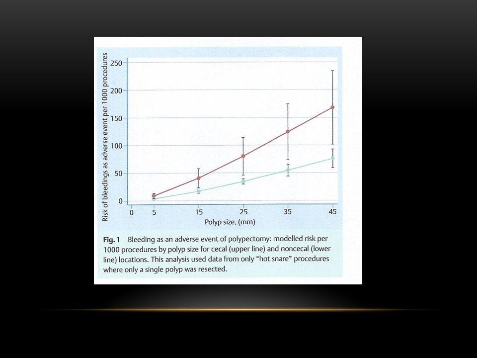 Rutter Matthew D et al. Endoscopy 2014