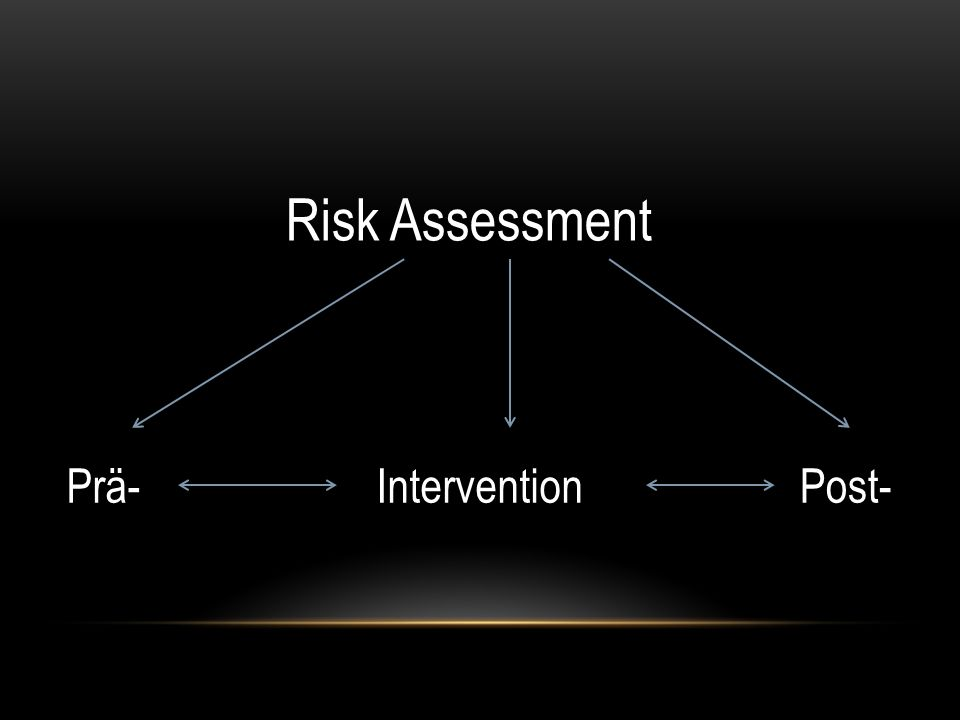 Risk Assessment Prä-InterventionPost-