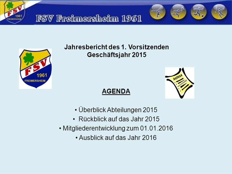 Jahresbericht des 1. Vorsitzenden Geschäftsjahr 2015 AGENDA Überblick Abteilungen 2015 Rückblick auf das Jahr 2015 Mitgliederentwicklung zum 01.01.201