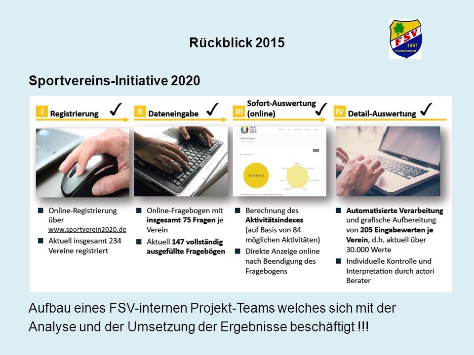 Rückblick 2015 Sportvereins-Initiative 2020 Aufbau eines FSV-internen Projekt-Teams welches sich mit der Analyse und der Umsetzung der Ergebnisse besc