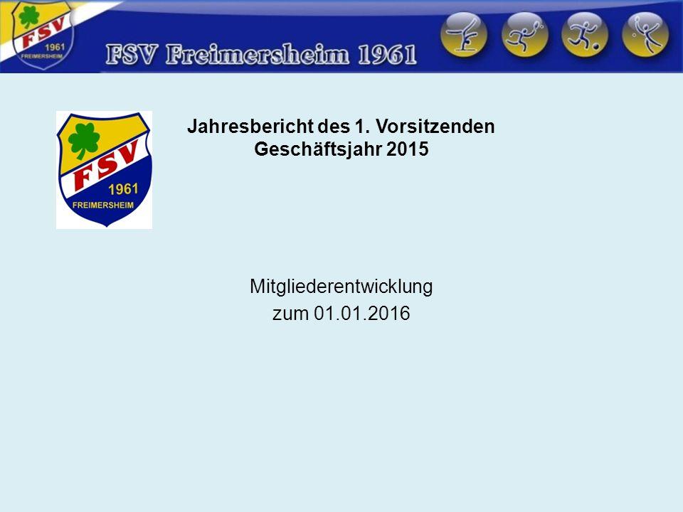 Jahresbericht des 1. Vorsitzenden Geschäftsjahr 2015 Mitgliederentwicklung zum 01.01.2016