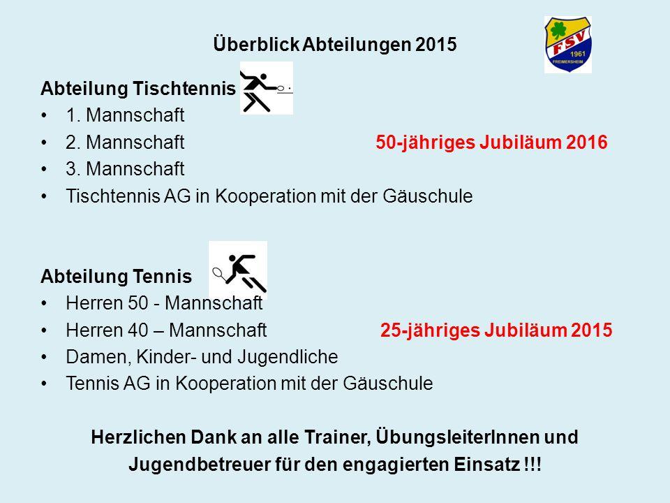 Überblick Abteilungen 2015 Abteilung Tischtennis 1. Mannschaft 2. Mannschaft50-jähriges Jubiläum 2016 3. Mannschaft Tischtennis AG in Kooperation mit