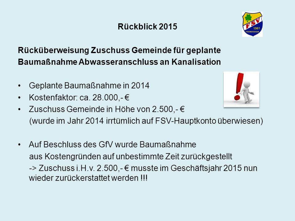 Rückblick 2015 Rücküberweisung Zuschuss Gemeinde für geplante Baumaßnahme Abwasseranschluss an Kanalisation Geplante Baumaßnahme in 2014 Kostenfaktor: