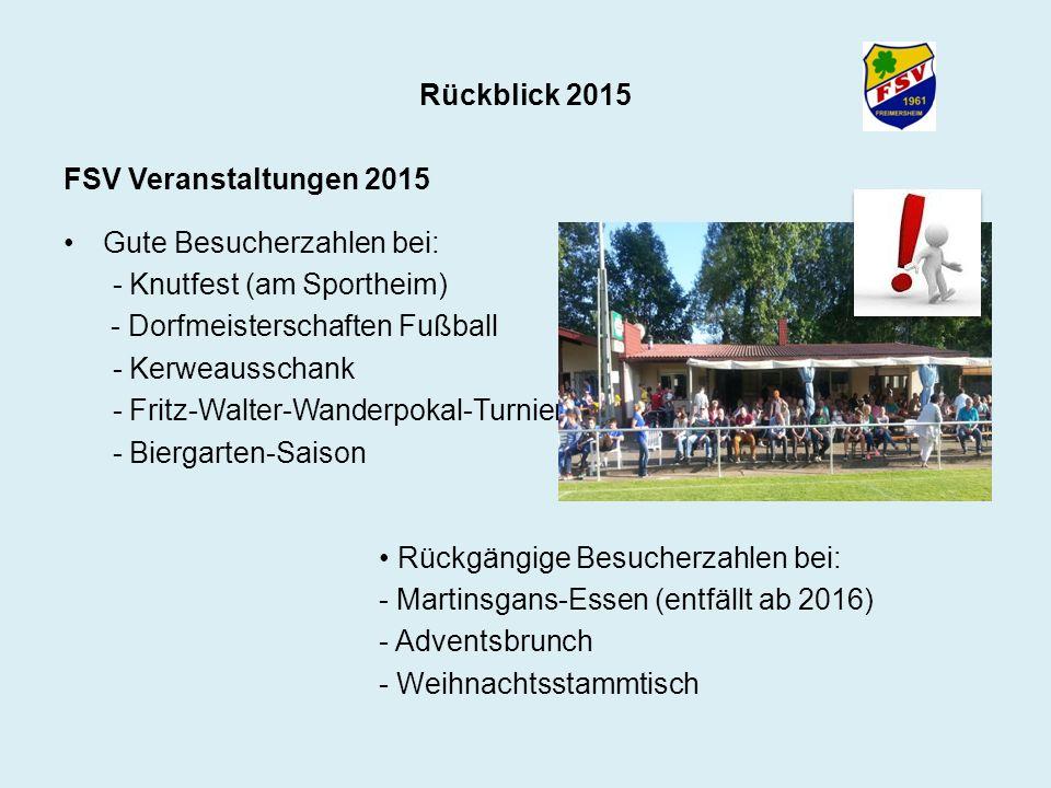 Rückblick 2015 FSV Veranstaltungen 2015 Gute Besucherzahlen bei: - Knutfest (am Sportheim) - Dorfmeisterschaften Fußball - Kerweausschank - Fritz-Walt