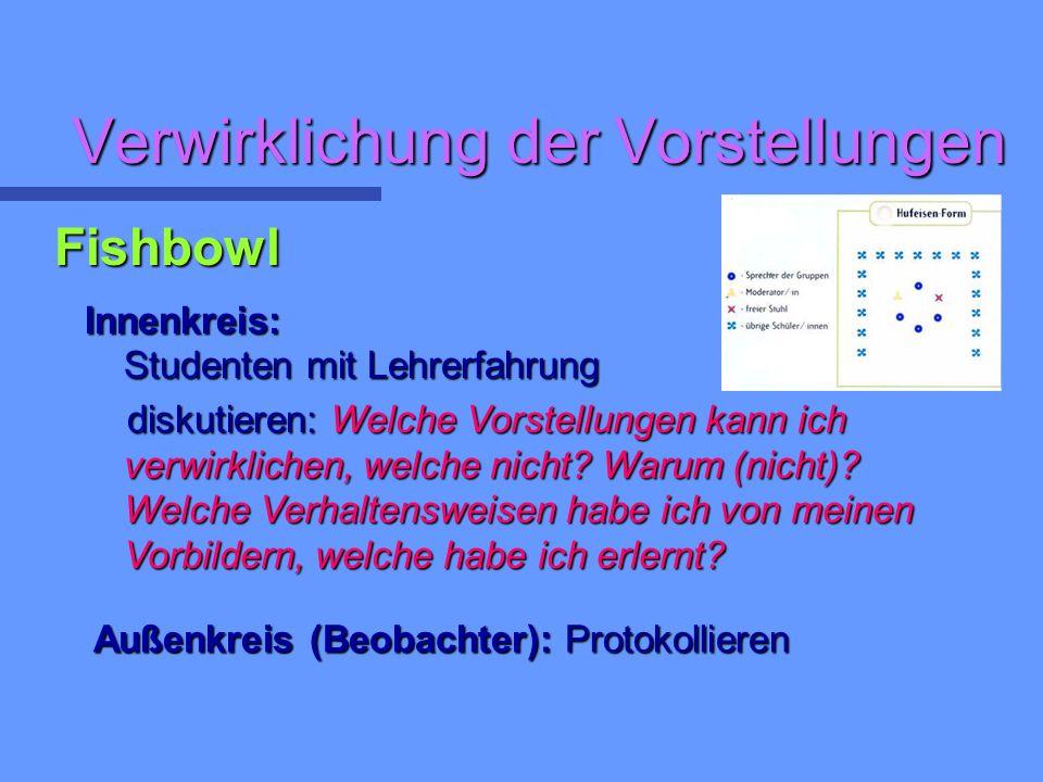 Verwirklichung der Vorstellungen Fishbowl Innenkreis: Studenten mit Lehrerfahrung diskutieren: Welche Vorstellungen kann ich verwirklichen, welche nicht.