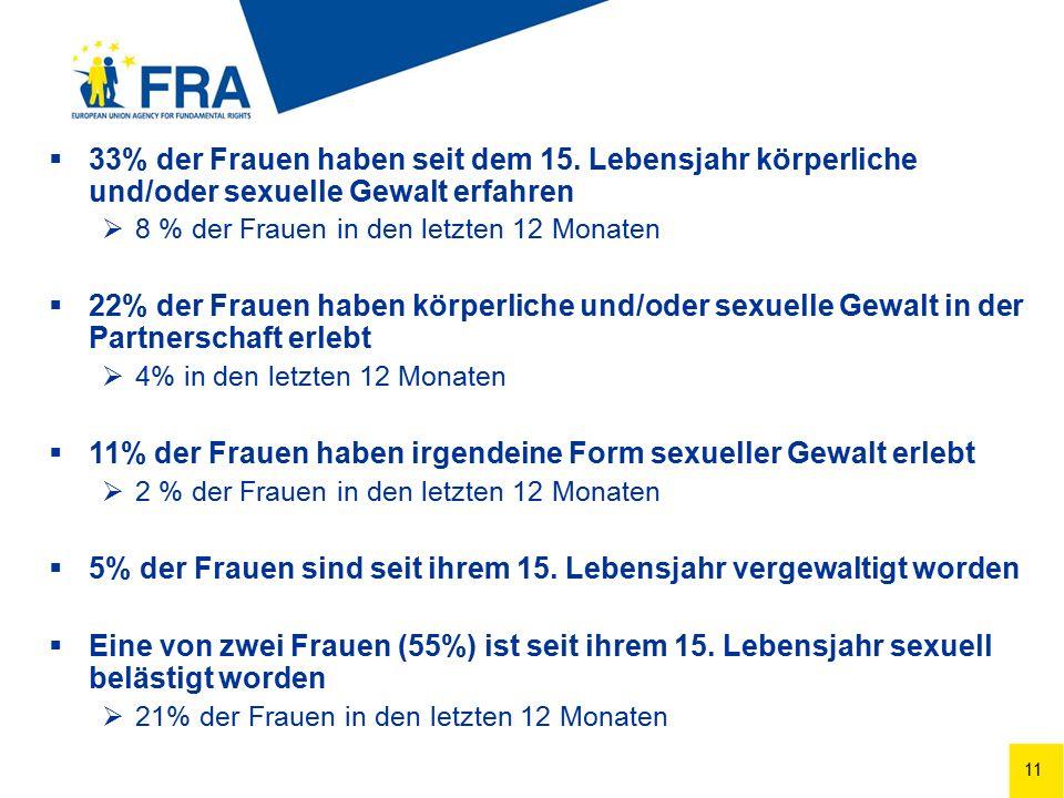 11  33% der Frauen haben seit dem 15.