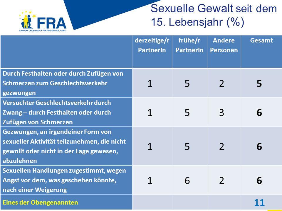 14 Sexuelle Gewalt seit dem 15.
