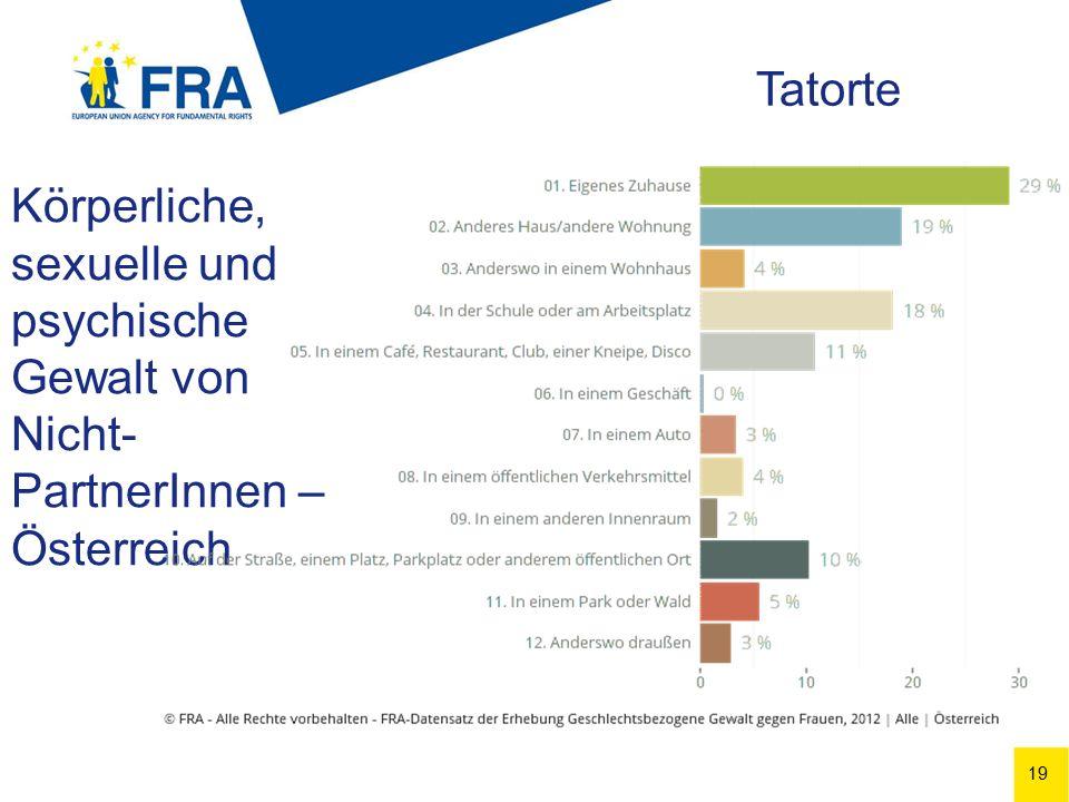 19 Körperliche, sexuelle und psychische Gewalt von Nicht- PartnerInnen – Österreich Tatorte