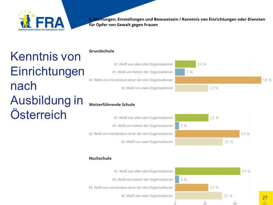 27 Kenntnis von Einrichtungen nach Ausbildung in Österreich
