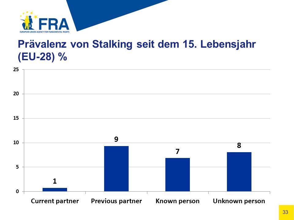 33 Prävalenz von Stalking seit dem 15. Lebensjahr (EU-28) % Figure 5.3