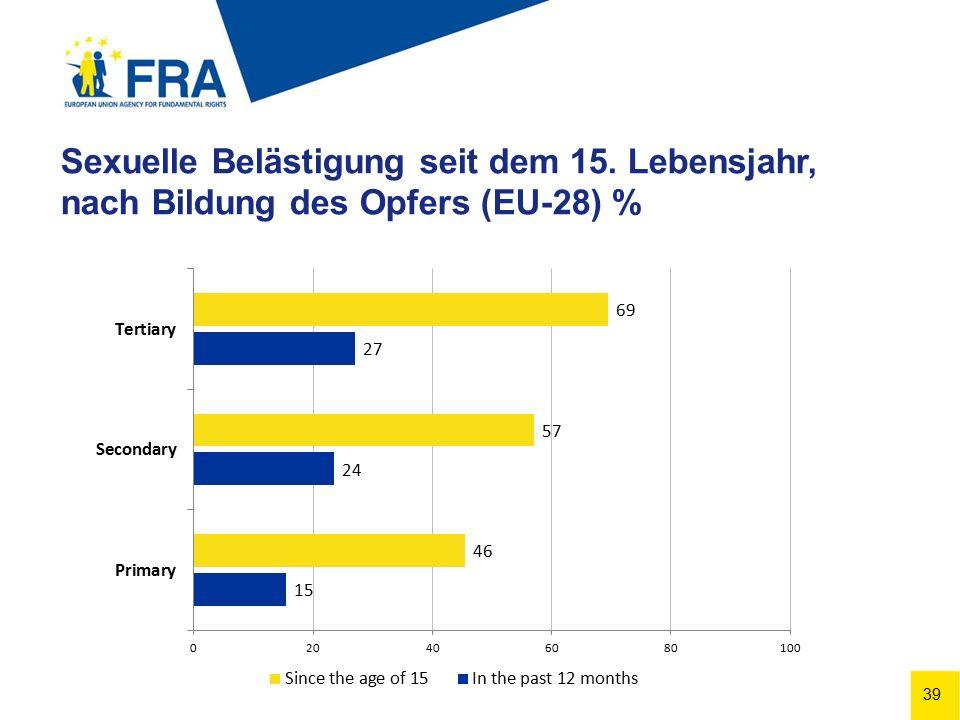 39 Sexuelle Belästigung seit dem 15. Lebensjahr, nach Bildung des Opfers (EU-28) % Figure 6.12