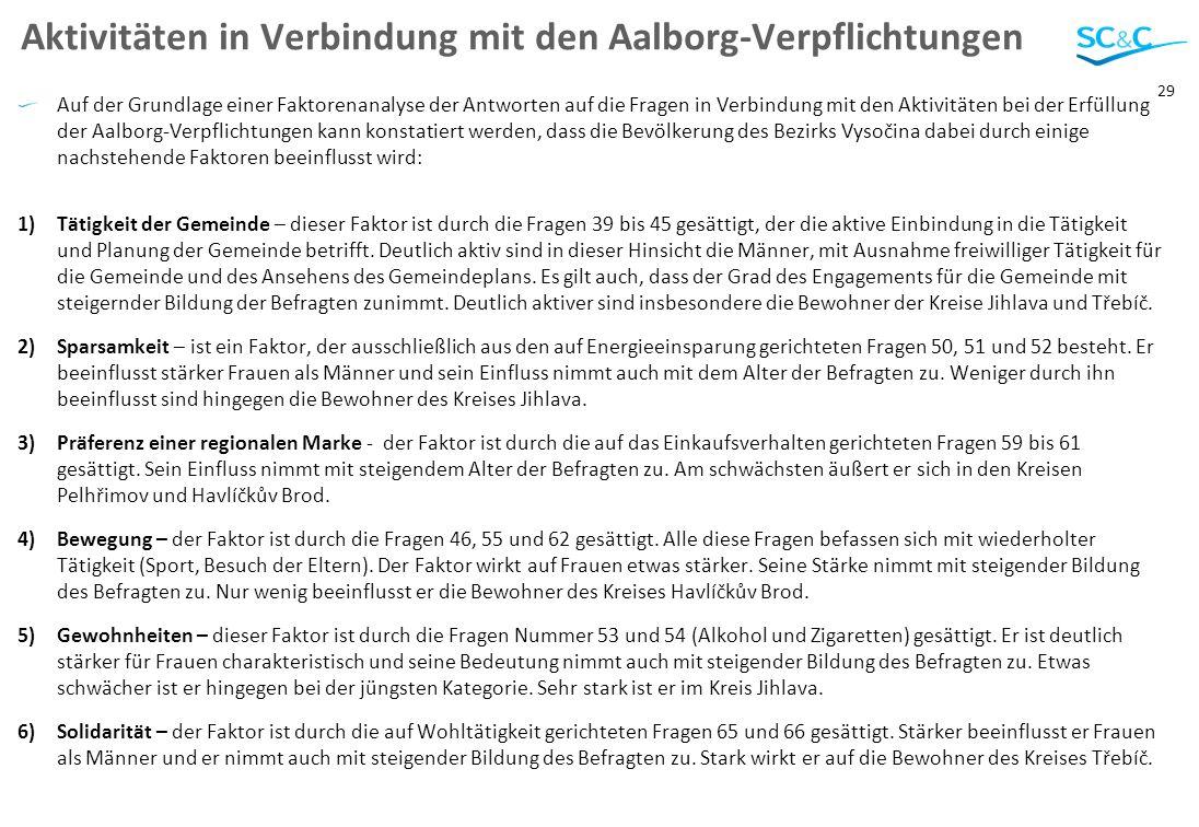 29 Auf der Grundlage einer Faktorenanalyse der Antworten auf die Fragen in Verbindung mit den Aktivitäten bei der Erfüllung der Aalborg-Verpflichtunge