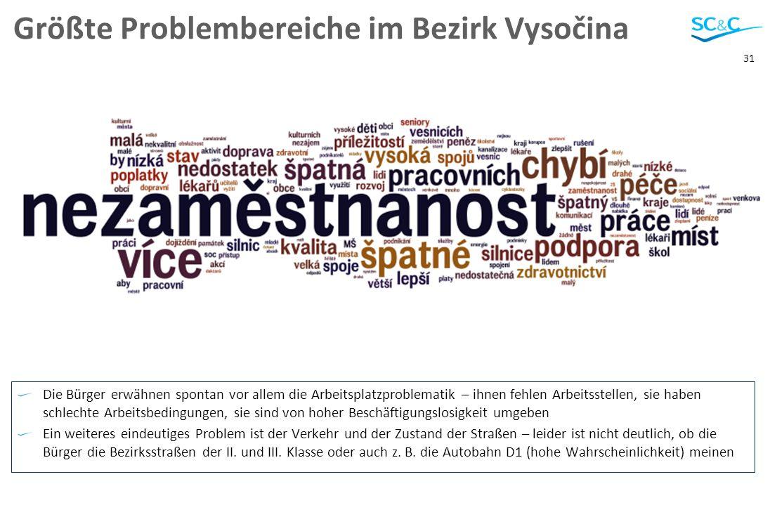 31 Größte Problembereiche im Bezirk Vysočina Die Bürger erwähnen spontan vor allem die Arbeitsplatzproblematik – ihnen fehlen Arbeitsstellen, sie haben schlechte Arbeitsbedingungen, sie sind von hoher Beschäftigungslosigkeit umgeben Ein weiteres eindeutiges Problem ist der Verkehr und der Zustand der Straßen – leider ist nicht deutlich, ob die Bürger die Bezirksstraßen der II.