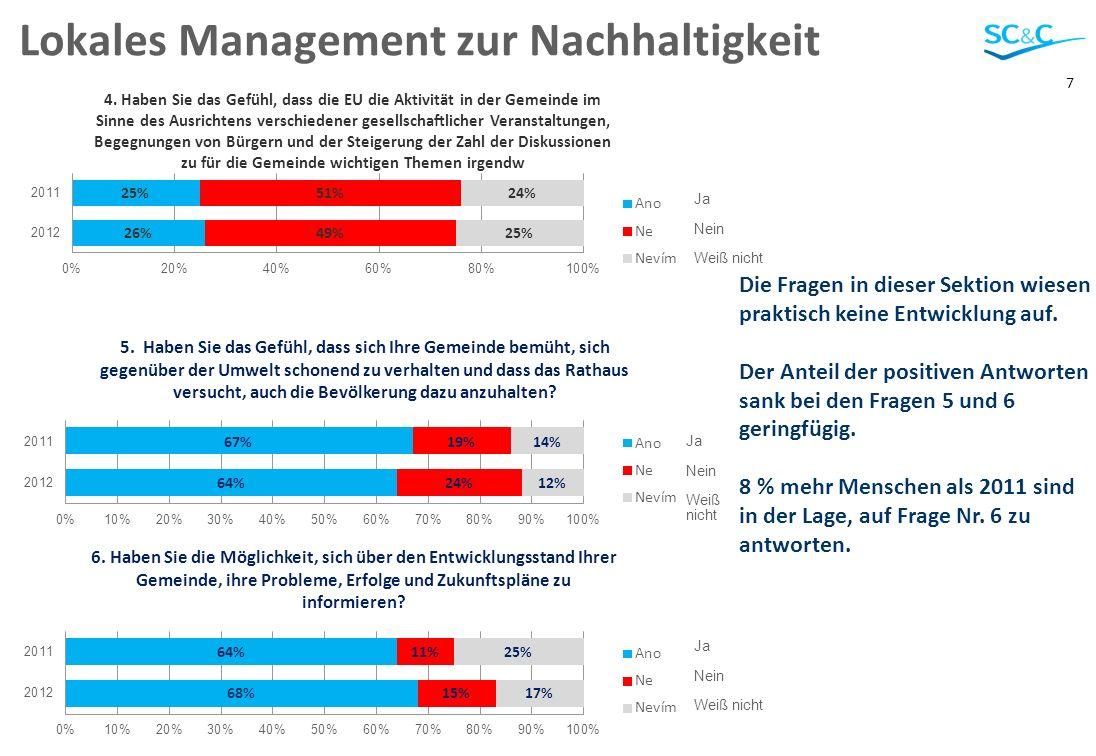 7 Lokales Management zur Nachhaltigkeit Die Fragen in dieser Sektion wiesen praktisch keine Entwicklung auf. Der Anteil der positiven Antworten sank b