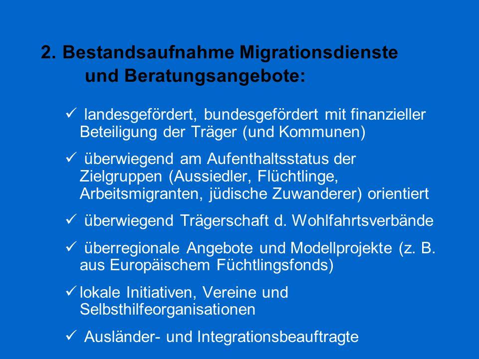 2. Bestandsaufnahme Migrationsdienste und Beratungsangebote: landesgefördert, bundesgefördert mit finanzieller Beteiligung der Träger (und Kommunen) ü