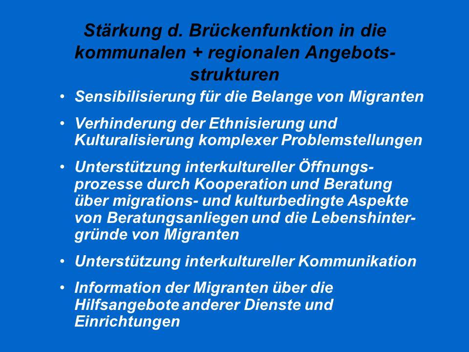 Stärkung d. Brückenfunktion in die kommunalen + regionalen Angebots- strukturen Sensibilisierung für die Belange von Migranten Verhinderung der Ethnis