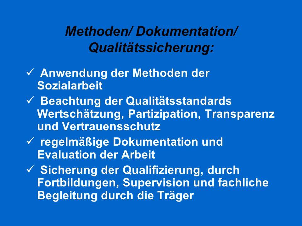 Methoden/ Dokumentation/ Qualitätssicherung: Anwendung der Methoden der Sozialarbeit Beachtung der Qualitätsstandards Wertschätzung, Partizipation, Tr