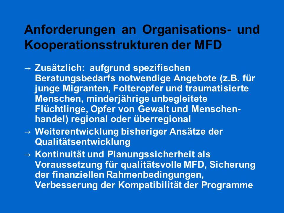 Anforderungen an Organisations- und Kooperationsstrukturen der MFD → Zusätzlich: aufgrund spezifischen Beratungsbedarfs notwendige Angebote (z.B. für