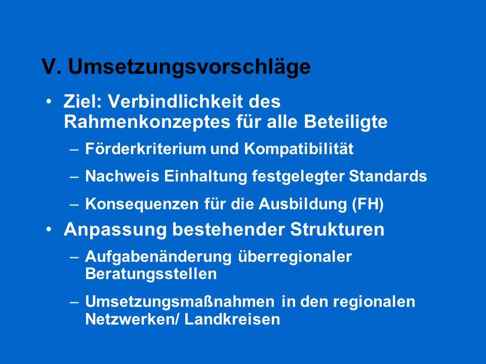 V. Umsetzungsvorschläge Ziel: Verbindlichkeit des Rahmenkonzeptes für alle Beteiligte –Förderkriterium und Kompatibilität –Nachweis Einhaltung festgel