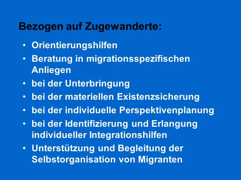 Bezogen auf Zugewanderte: Orientierungshilfen Beratung in migrationsspezifischen Anliegen bei der Unterbringung bei der materiellen Existenzsicherung