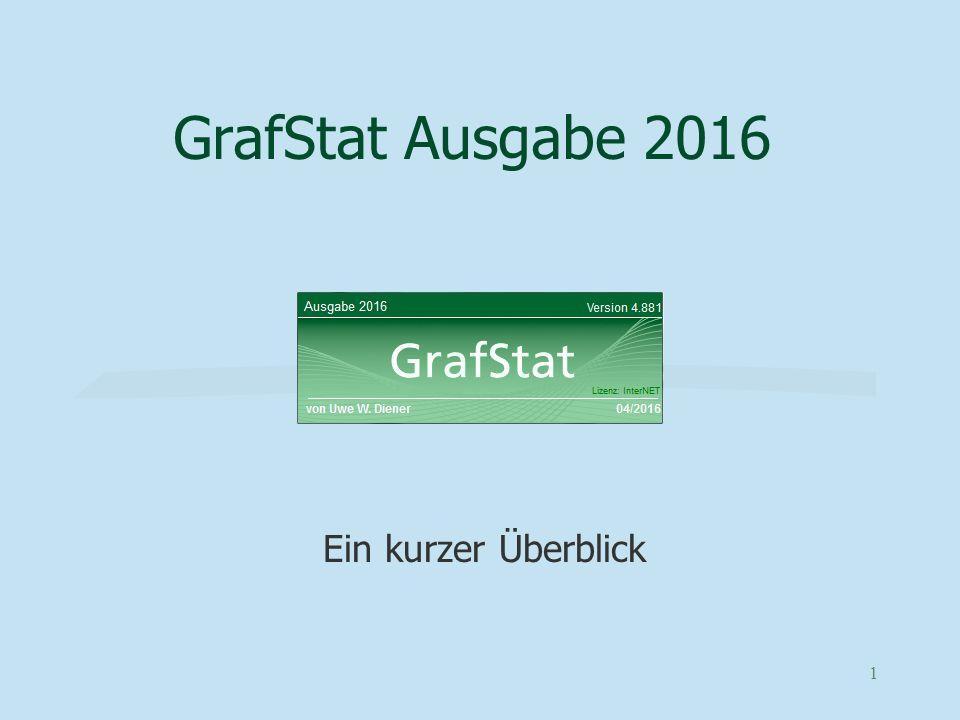 1 GrafStat Ausgabe 2016 Ein kurzer Überblick