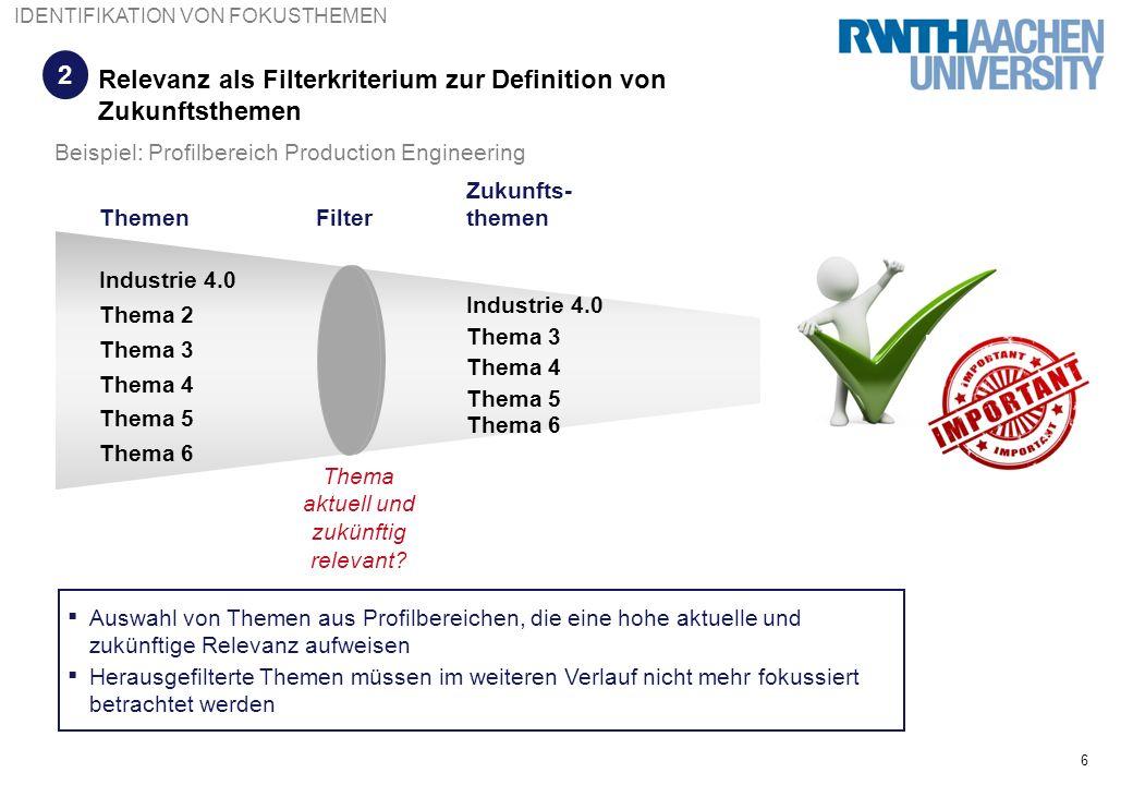 6 Relevanz als Filterkriterium zur Definition von Zukunftsthemen 2 Themen Thema aktuell und zukünftig relevant.