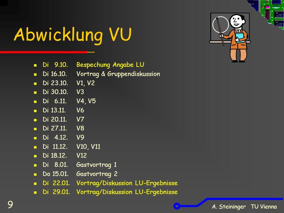 Abwicklung VU Di 9.10.Bespechung Angabe LU Di 16.10.Vortrag & Gruppendiskussion Di 23.10.