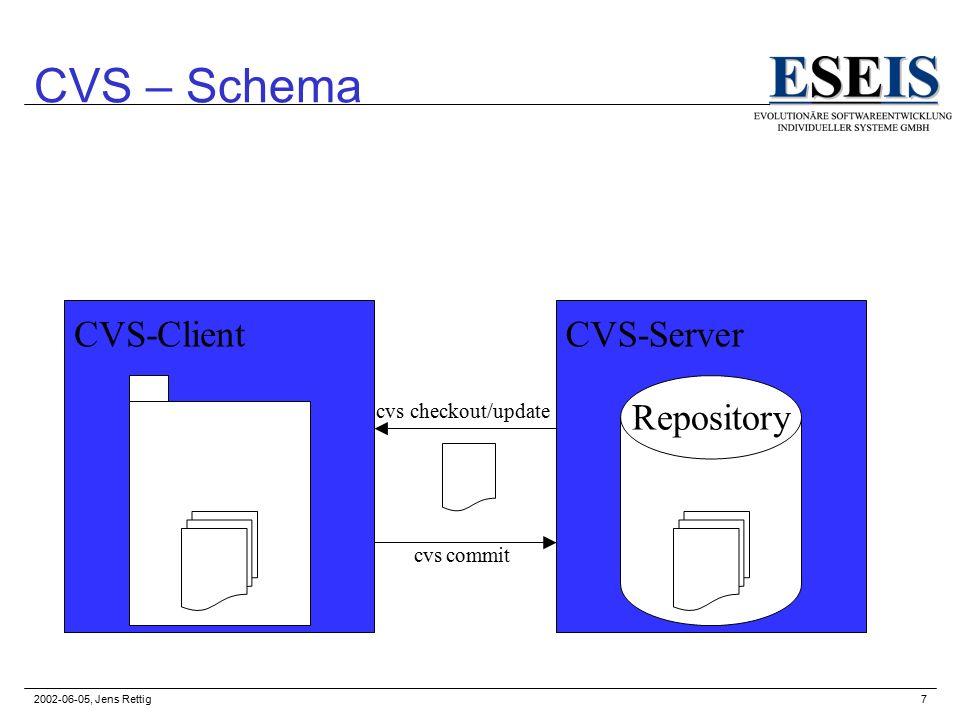 2002-06-05, Jens Rettig8 CVS und ORACLE-Tools Fragen: –Wie sollen Dateien, die ORACLE- Anwendungen ausmachen, behandelt werden .