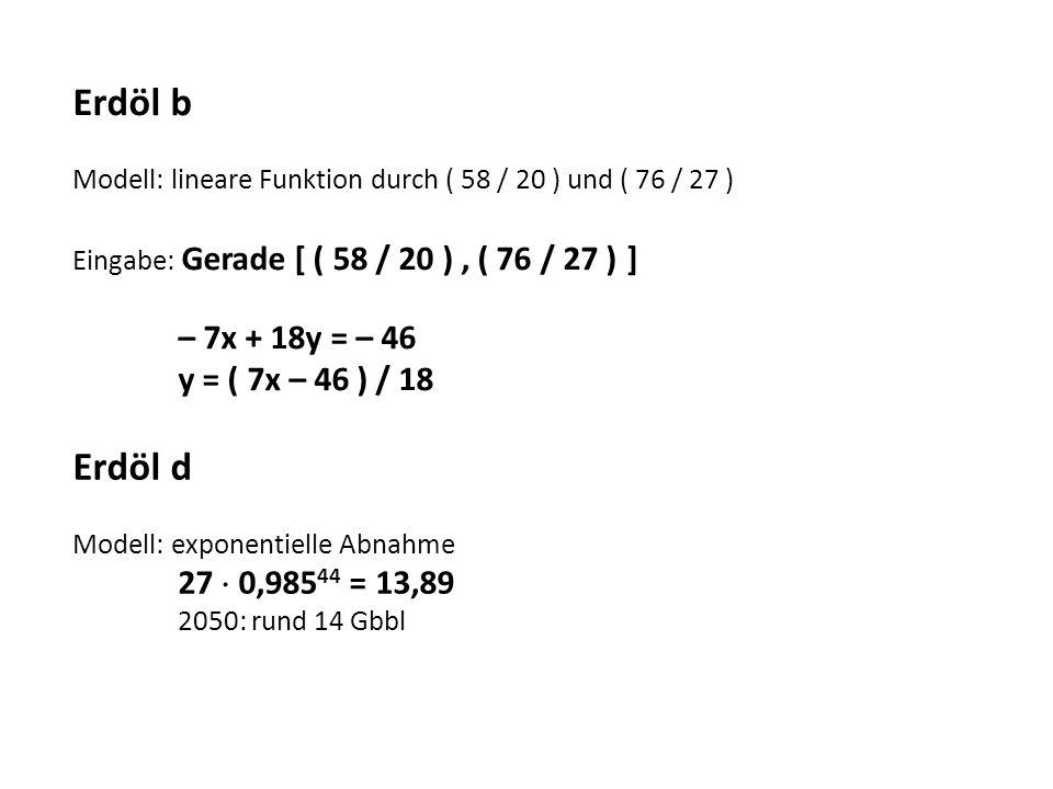 Erdöl b Modell: lineare Funktion durch ( 58 / 20 ) und ( 76 / 27 ) Eingabe: Gerade [ ( 58 / 20 ), ( 76 / 27 ) ] – 7x + 18y = – 46 y = ( 7x – 46 ) / 18 Erdöl d Modell: exponentielle Abnahme 27  0,985 44 = 13,89 2050: rund 14 Gbbl