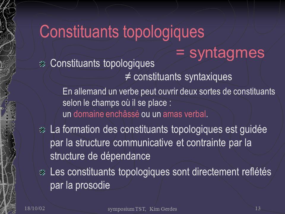 18/10/02 symposium TST, Kim Gerdes 13 Constituants topologiques Constituants topologiques ≠ constituants syntaxiques En allemand un verbe peut ouvrir deux sortes de constituants selon le champs où il se place : un domaine enchâssé ou un amas verbal.