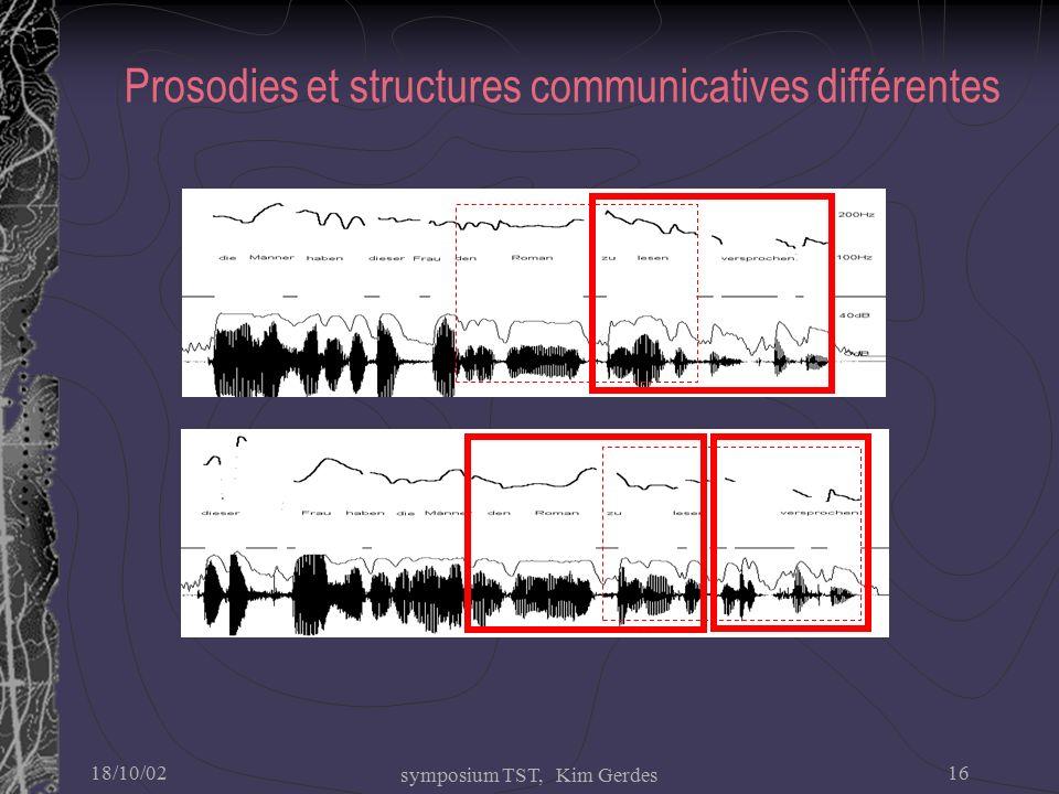 18/10/02 symposium TST, Kim Gerdes 16 Prosodies et structures communicatives différentes