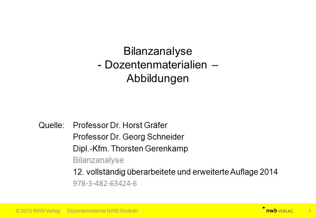 Bilanzanalyse - Dozentenmaterialien – Abbildungen Quelle: Professor Dr. Horst Gräfer Professor Dr. Georg Schneider Dipl.-Kfm. Thorsten Gerenkamp Bilan