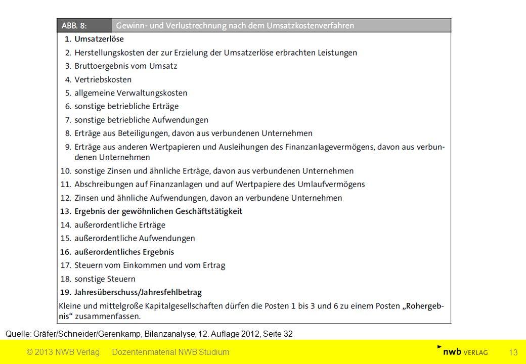 Quelle: Gräfer/Schneider/Gerenkamp, Bilanzanalyse, 12. Auflage 2012, Seite 32 © 2013 NWB VerlagDozentenmaterial NWB Studium 13